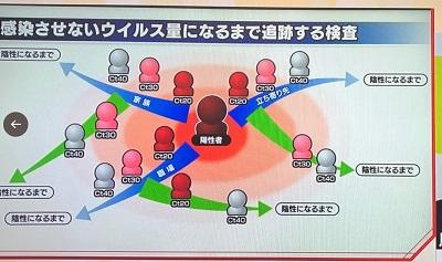 平井知事の対策